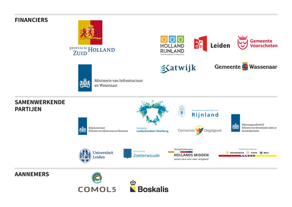 RijnlandRoute partners